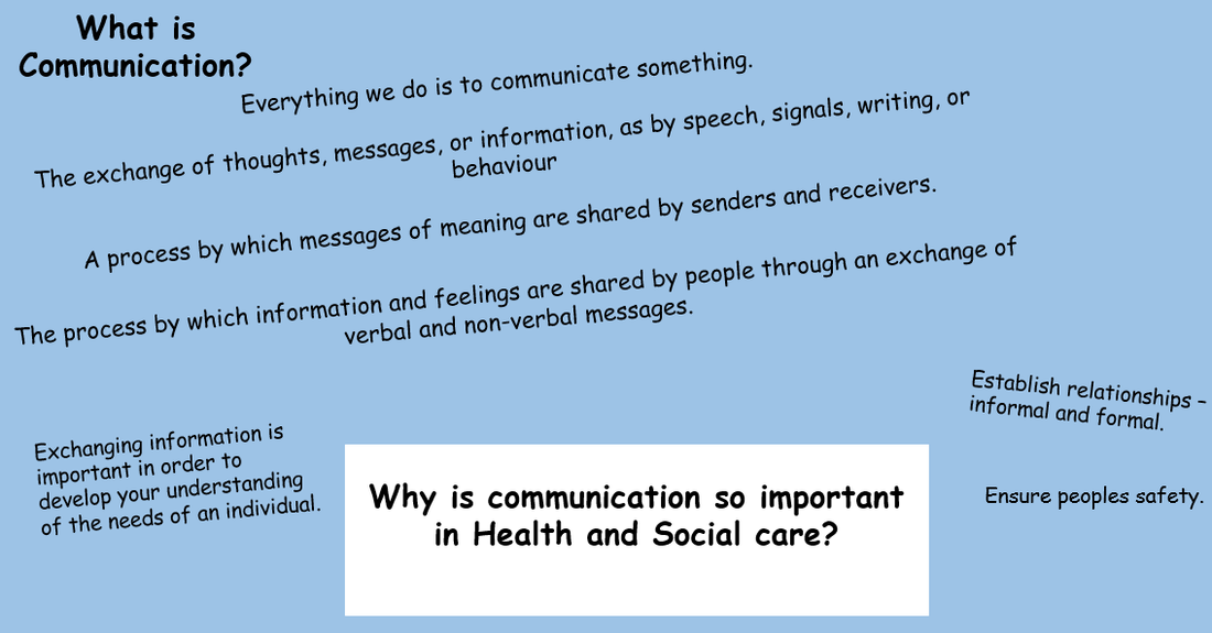 301 principles of communication in Unit 301 principles of communication in adult social care settings outcome 1 understand why effective communication is important in adult social care settings 11 identify the different reasons people communicate.